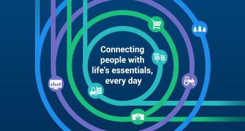 The words, 'Connecting people with life's essentials, every day' surrounded by four different coloured rings accompanied by supply chain icons, over a navy gradient background.