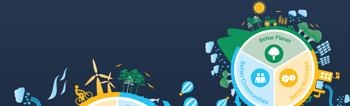 The banner image features the 2020 Sustainability Goals Graphic which consists of a flat, 2D illustrated of a globe. Positioned all the way around the circumference of the globe are illustrations of a town with vehicles, clouds, buildings, trees, aeroplanes and more. At the centre of the graphic is are the Better Business, Better Planet, and Better Communities icons. The graphic is situated on a midnight blue colour background.