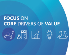 An image of a graphic with numerous gradient circles, one inside the other, overlayed with the text 'FOCUS ON CORE DRIVERS OF VALUE'. This text is positioned above 5 icons, a network icon, forklift icon, bar graph icon with values increasing, a light bulb icon, and a people icon.