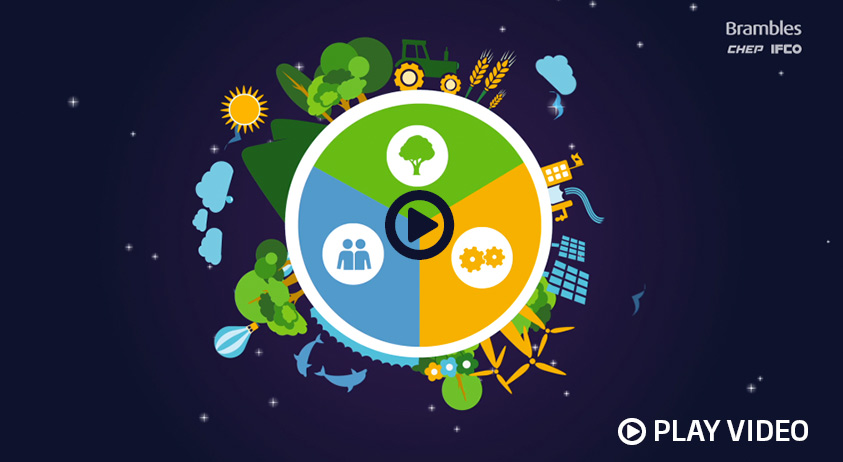 A thumbnail image for the Brambles' FY16 Sustainability video. The 2D illustrative image features a flat 2D globe. Positioned all the way around the circumference of the globe are illustrations of a town with vehicles, clouds, buildings, trees, aeroplanes and more.  At the centre of the graphic is are the Better Business, Better Planet, and Better Communities icons. This is accompanied by 'Play video' text positioned at the bottom right of the image.