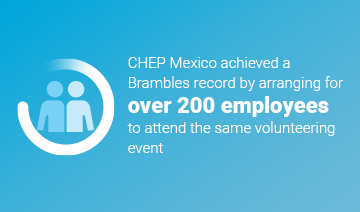 An image of a layout with a white icon of two people within a circle graphic, and some text over a cyan background. The text reads, 'CHEP Mexico achieved a Bramble record by arranging for over 200 employees to attend the same volunteering event.
